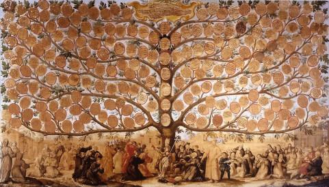Albero degli illustri domenicani del Convento San Marco, XVIII secolo (Museo di San Marco, Firenze)