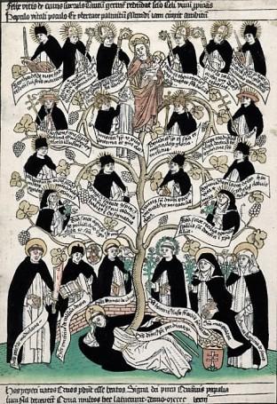 Albero genealogico domenicano, 1473